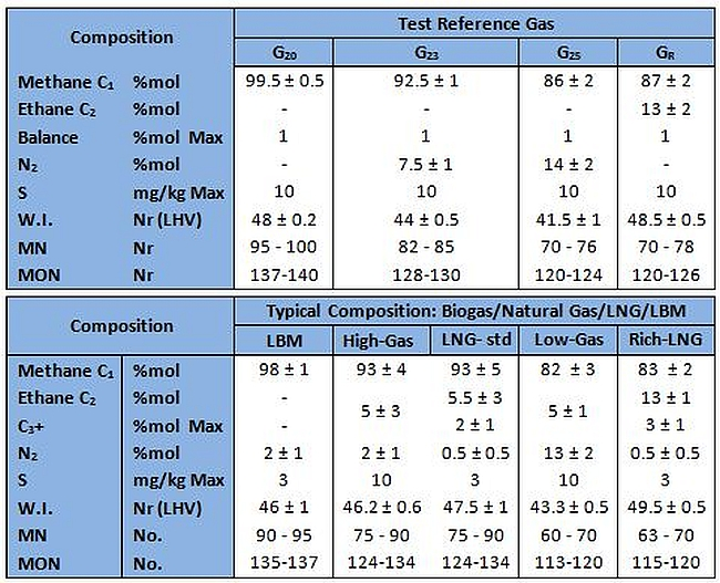 Heating Oil Vs Natural Gas Calculator